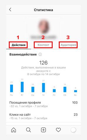 как посмотреть статистику в инстаграм